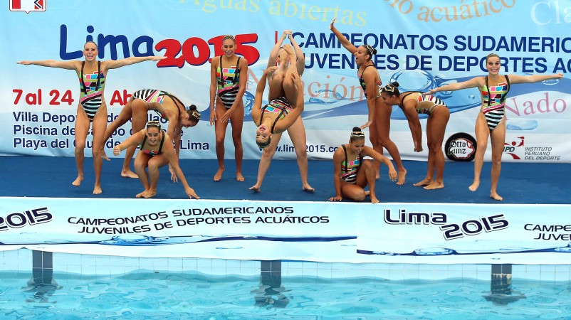 Campeonato Sul-Americano, Nado Sincronizado